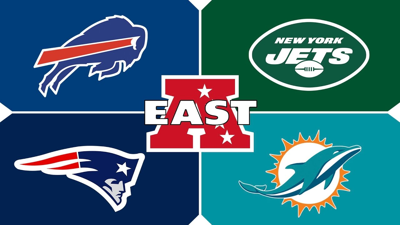 NFL Team Previews: AFC East - YouTube