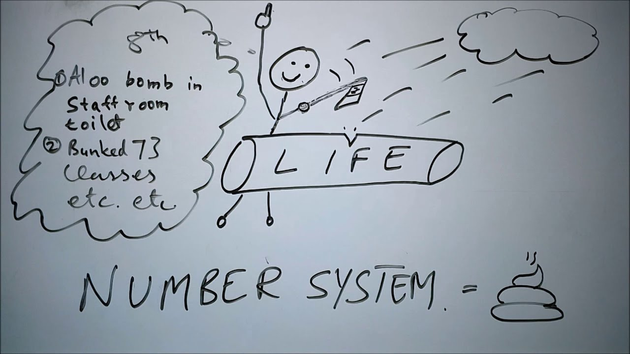 Number System - ep01 - BKP | cbse class 9 maths chapter 1 explanation by  Bhai Ki Padhai