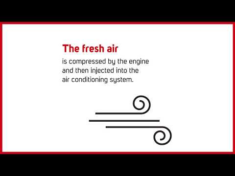 Lets learn more about the HEPA filters which keep the air clean on board!