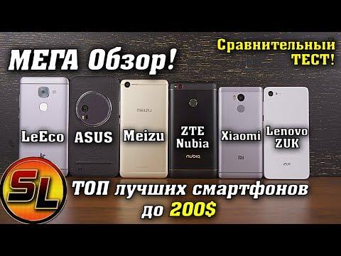 0 - Який телефон краще — ZTE або Samsung?