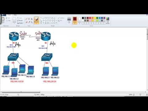 CCNA Routing & Switching : IP addresss Configuration