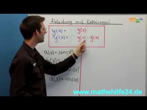 Kettenregel - Ableiten mit Kettenregel - YouTube