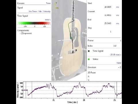 transient vibration of a guitar string youtube. Black Bedroom Furniture Sets. Home Design Ideas
