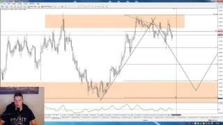 Forex Swing Trading - Live Stream 09 - Technical Analysis part1