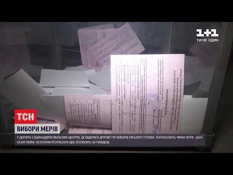 ТСН: З даними екзит-полів, у 9 обласних центрах України перемогли чинні мери