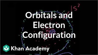 More on orbitals and electron configuration | Biology | Khan Academy