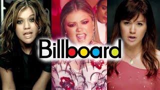 Kelly Clarkson - Billboard Chart History