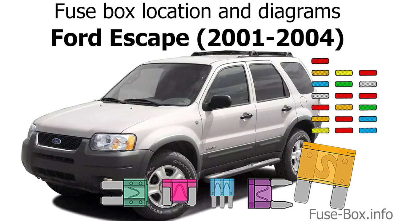 fuse box location and diagrams ford escape 2001 2004  [ 1280 x 720 Pixel ]