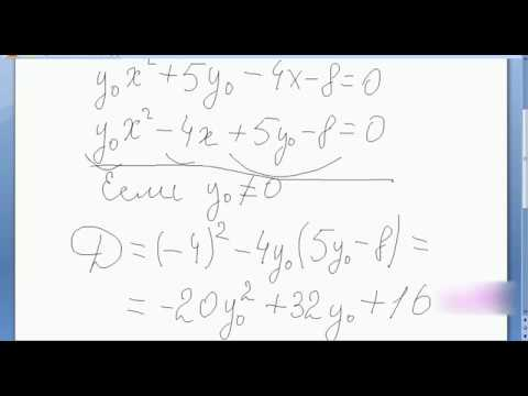 Как найти область значения функции с корнем