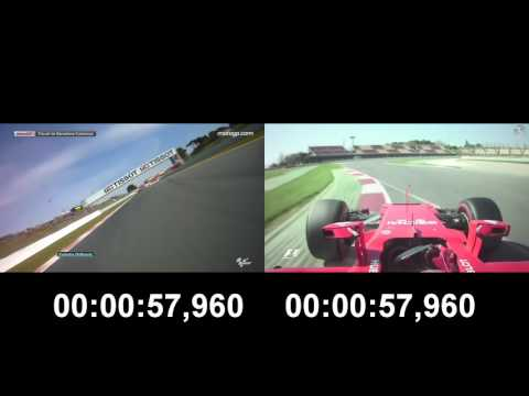 FORMULA 1 VS MOTO GP CATALUNYA 2016/2017  KIMI RAIKKONEN - JORGE LORENZO