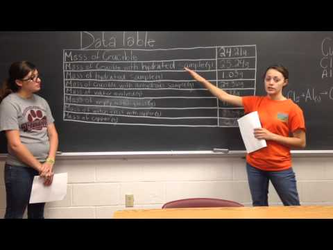 Determining a chemical formula for a Copper Chloride with Aluminum compound