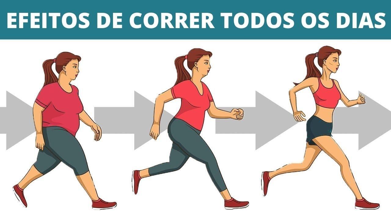 Benefícios de Correr: Os Efeitos de Correr 20 Minutos Todos os Dias
