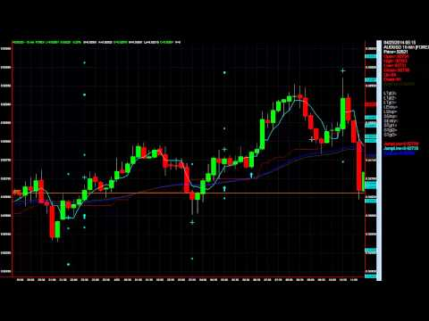 Trend Jumper Training for the FREE AUDUSD 15 Minute Tradeplan