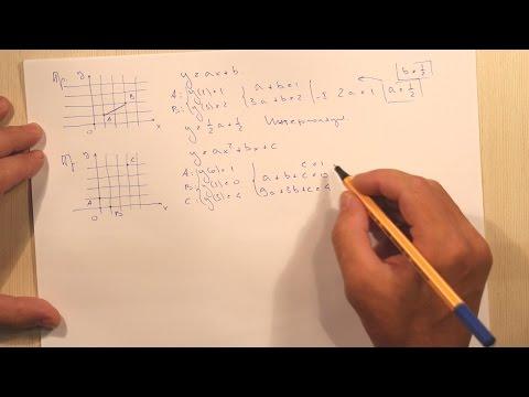 Как делать интерполяцию пример