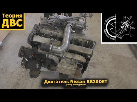 Фото к видео: Теория ДВС - Двигатель Nissan RB20DET (обзор конструкции)