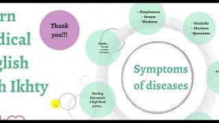 Медицинский английский. Симптомы болезней. Learn Medical English with Ikhty.