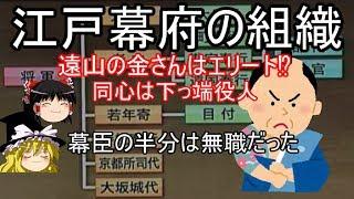 【歴史解説】ゆっくり大江戸④~徳川幕府の組織~昔から大変だった出世あらそい【江戸時代】