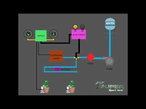 Smart farm Water system