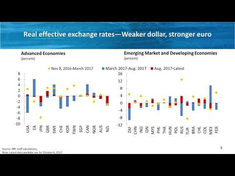 The IMF's Latest World Economic and Financial Outlook, Andreas Bauer