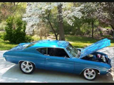 Top Muscle Cars Youtube