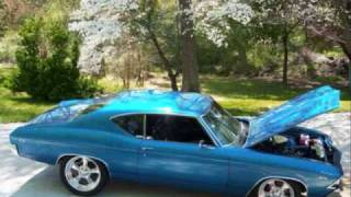 Top 10 Cars - TOP 10 MUSCLE CARS