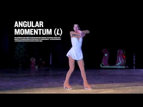 Angular Momentum V2: Physics Concept Trailer™
