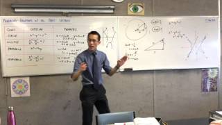 Parametric Equations of the Conic Sections (2 of 2: Proving the Parametric equations of Hyperbolas)