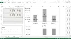 Loan Comparison and EMI Payment Calculator (Excel Template)
