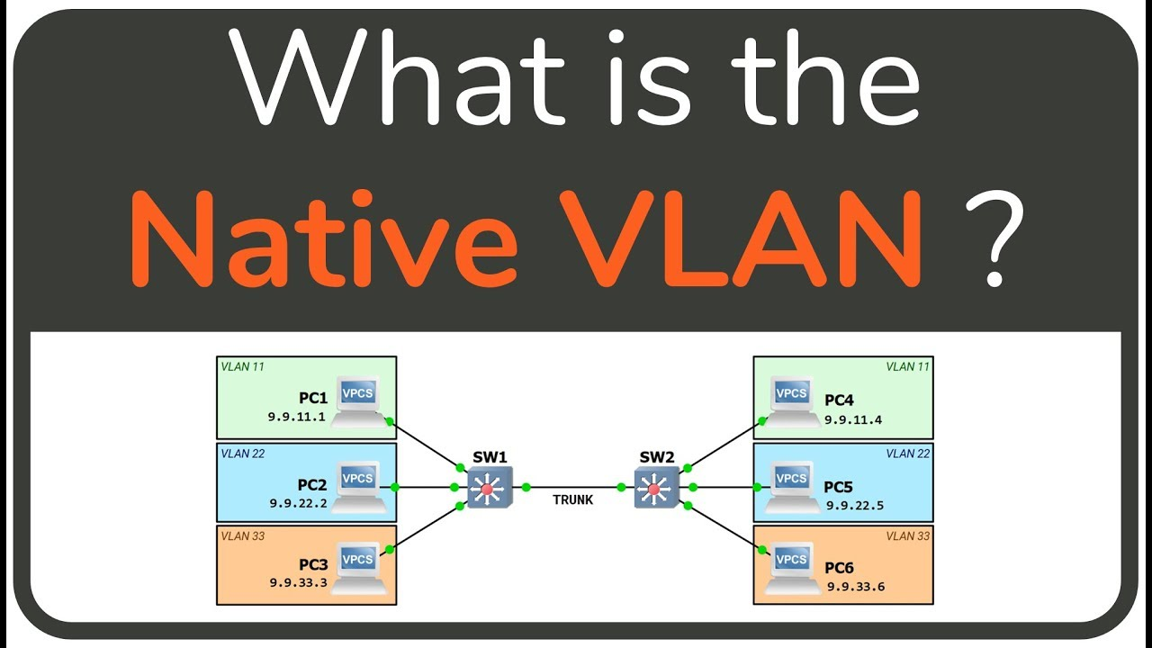 Native VLAN - the DEFINITIVE illustration - YouTube
