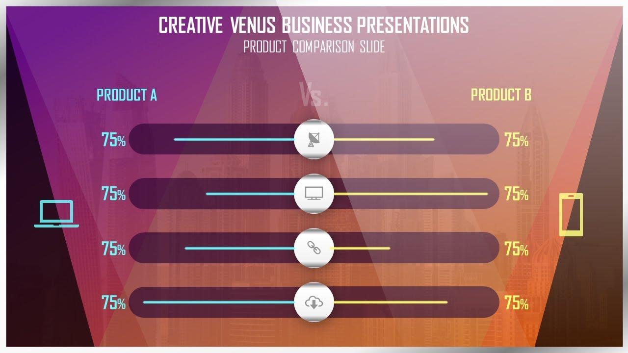 most creative presentations