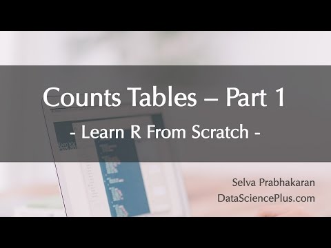 R Tutorial 22: Counts tables - part 1
