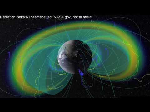 Low Earth Orbit and Geostationary Satellites