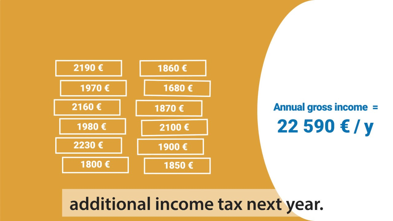 Amount of tax-free income beginning from 1 January 2018