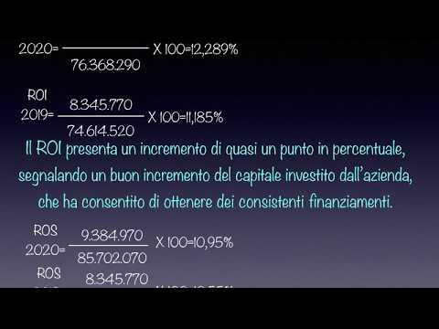 IDEA IMPRENDITORIALE? COSA DEVI ASSOLUTAMENTE SAPERE!! from YouTube · Duration:  7 minutes 45 seconds