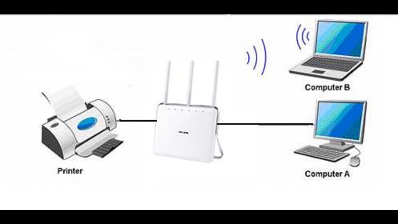 Network Two Computers Through Wireless Router Wire Center Car Turn Signal Reminder Circuit Diagram Tradeoficcom Share Printer Between Multiple Pc Howtosolveit Youtube Rh Com Computer For Home Hook