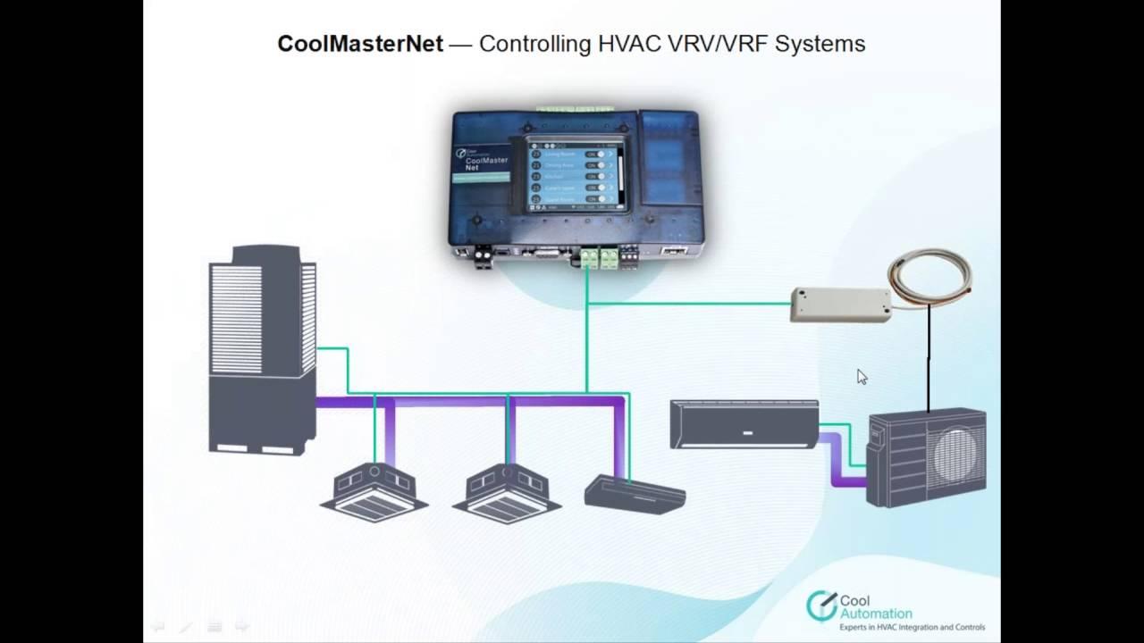 Joint Webinar Coolmasternet Iridium Youtube