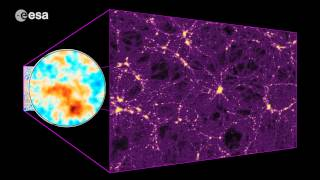 Repeat youtube video Planck's view of the Universe