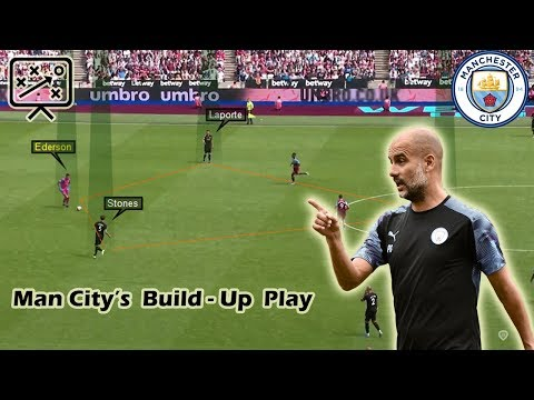 Pep Guardiola's Build-up Play | Man City Tactics