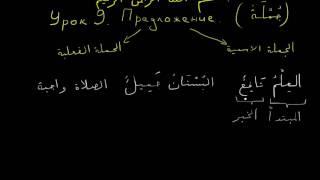 Арабский язык. урок 9. Именное предложение