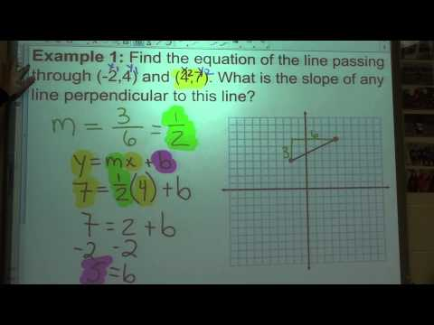 math worksheet : checkpoint 3 linear equations from multiple representations  : Multiple Representations Of Functions Worksheet