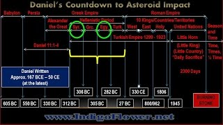 Daniel 11 Timeline to 685CE Abomination of Desolation
