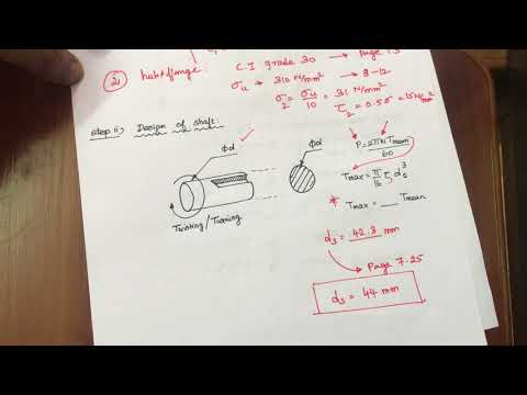 Repeat Design procedure for Flange coupling by Mech Veda