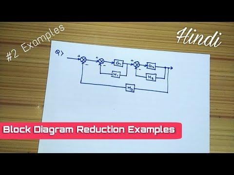 block diagram reduction solved examples youtube. Black Bedroom Furniture Sets. Home Design Ideas