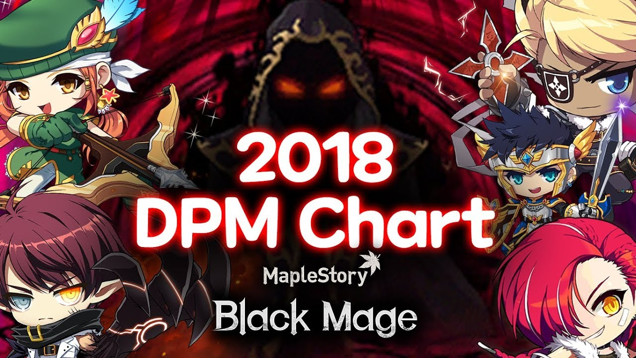 Maplestory 2018 Post Black Mage Dpm Chart Youtube