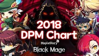 MapleStory 2 Closed Beta