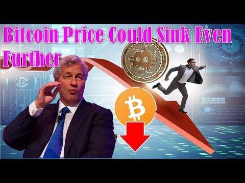 Jp morgan trade bitcoin futures