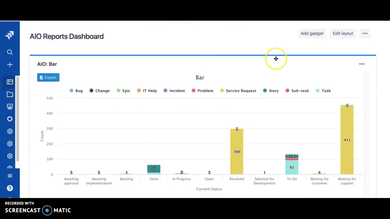 All-In-One Reports for Jira Dashboard Gadget