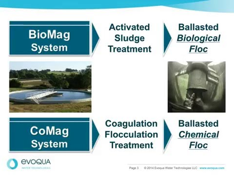 Advances in Clarification Technology in Water and Wastewater Treatment