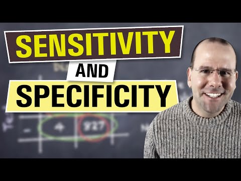 Sensitivity and specificity explained in 3 minutes