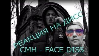 CMH - FACE DISS РЕАКЦИЯ ТИП ТОП ОККК